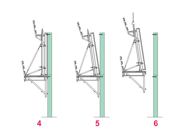 climbing formwork system is a very special instrument in construction